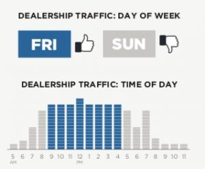 Dealership Data Agency, Car Sales Analytics